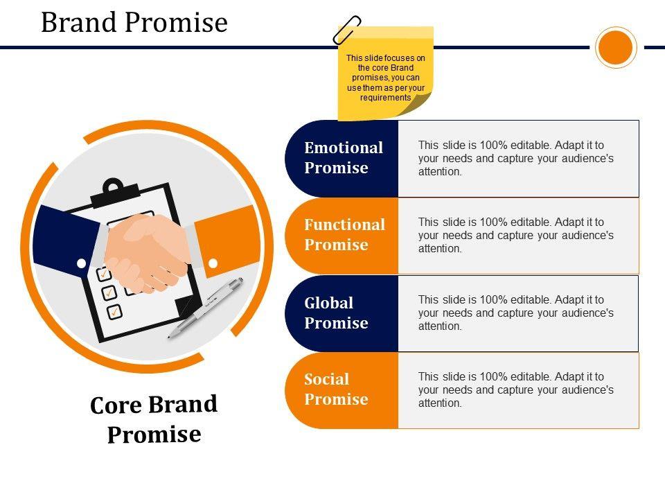 Brand Promise Presentation Portfolio Powerpoint Design Template