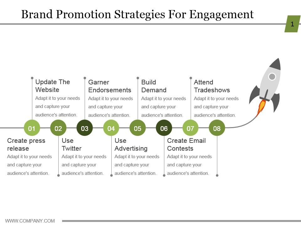 brand_promotion_strategies_for_engagement_powerpoint_ideas_Slide01