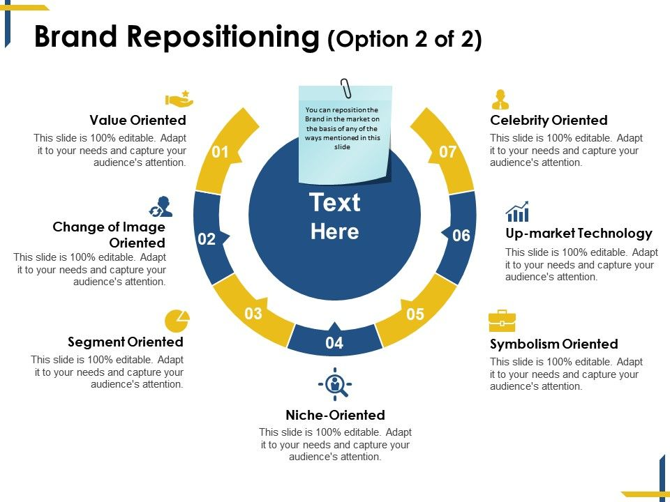 Brand Repositioning Ppt Example File Powerpoint Slide