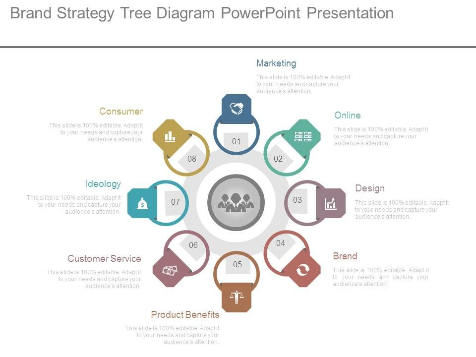 brand strategy tree diagram powerpoint presentation powerpoint