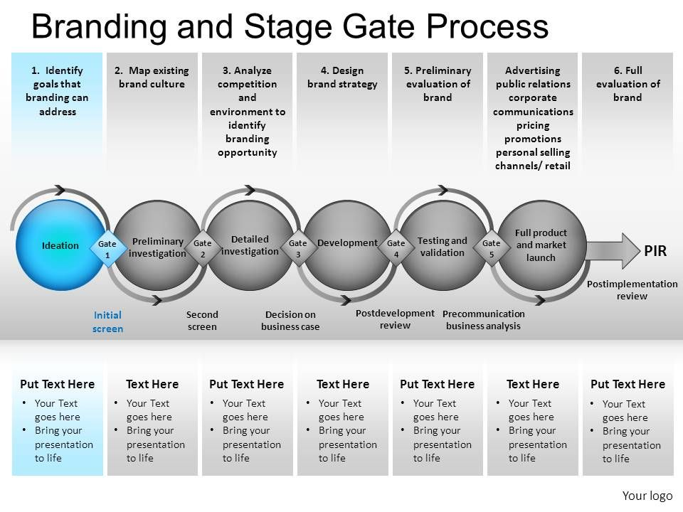 branding and stage gate process powerpoint presentation slides, Presentation templates