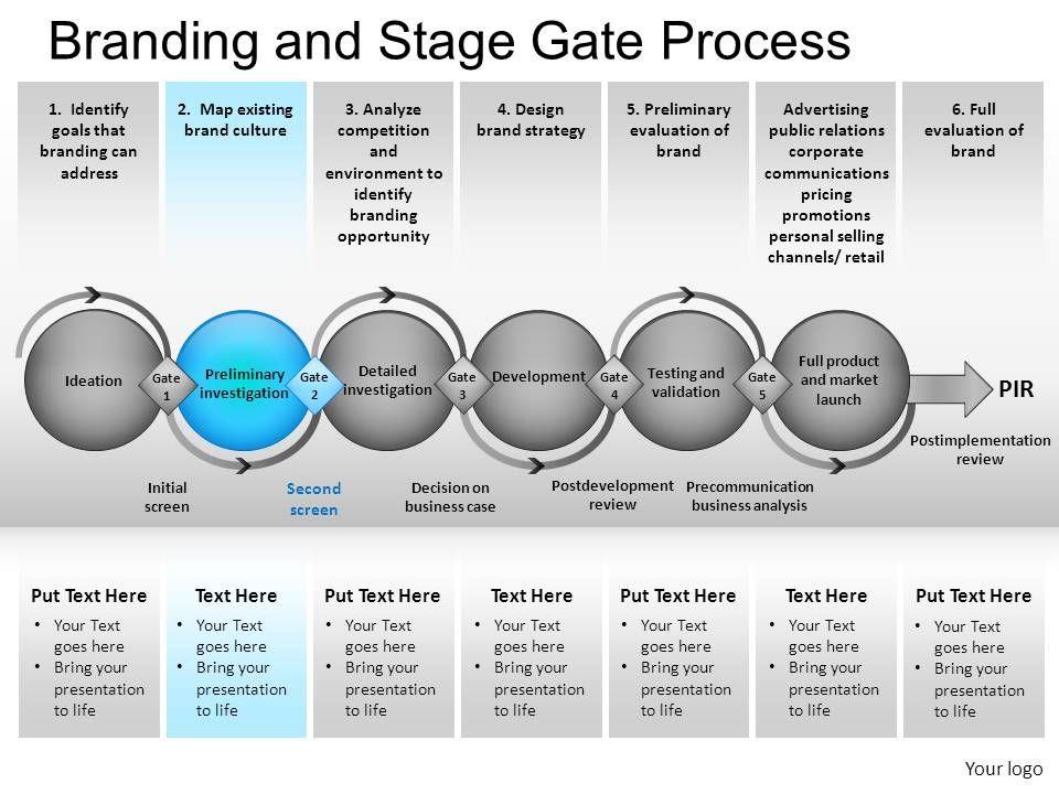 branding and stage gate process powerpoint presentation slides. Black Bedroom Furniture Sets. Home Design Ideas