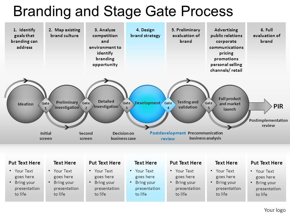 Branding And Stage Gate Process Powerpoint Presentation Slides