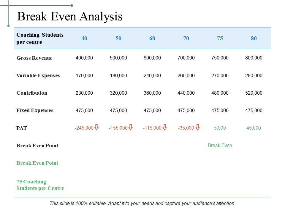 break_even_analysis_powerpoint_slide_graphics_Slide01
