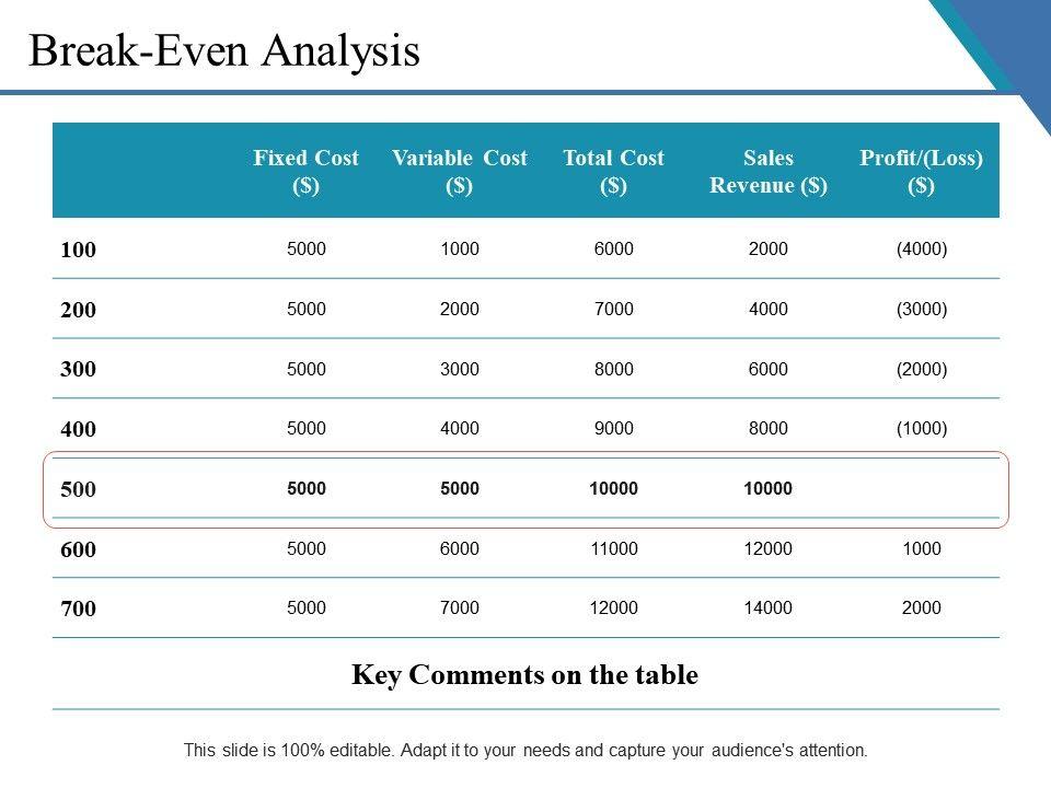 break_even_analysis_ppt_example_2015_Slide01