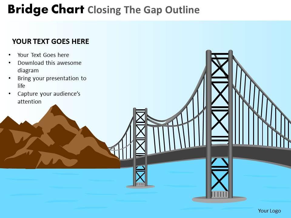 Bridge chart closing the gap outline powerpoint slides and ppt bridgechartclosingthegapoutlinepowerpointslidesandppttemplatesdbslide01 ccuart Gallery