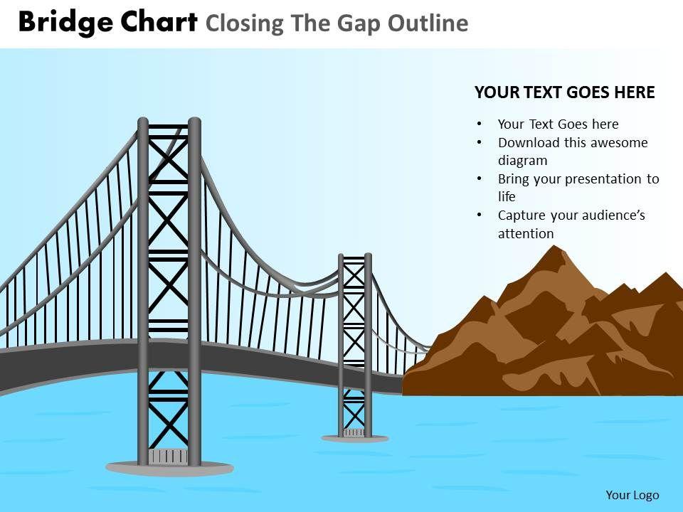Bridge chart closing the gap outline powerpoint slides and ppt bridgechartclosingthegapoutlinepowerpointslidesandppttemplatesdbslide02 ccuart Gallery