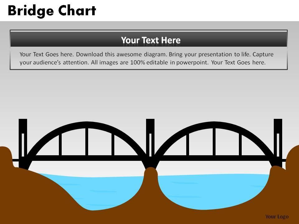 Bridge chart powerpoint presentation slides ppt images gallery bridgechartpowerpointpresentationslidesslide10 bridgechartpowerpointpresentationslidesslide11 ccuart Gallery