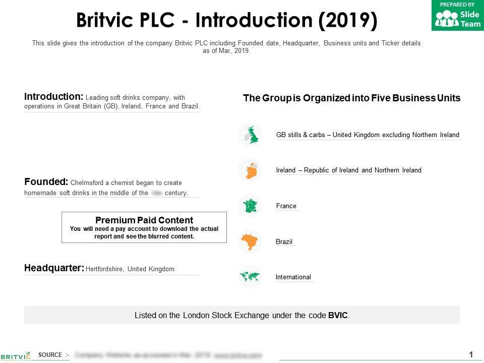 Britvic Plc Introduction 2019