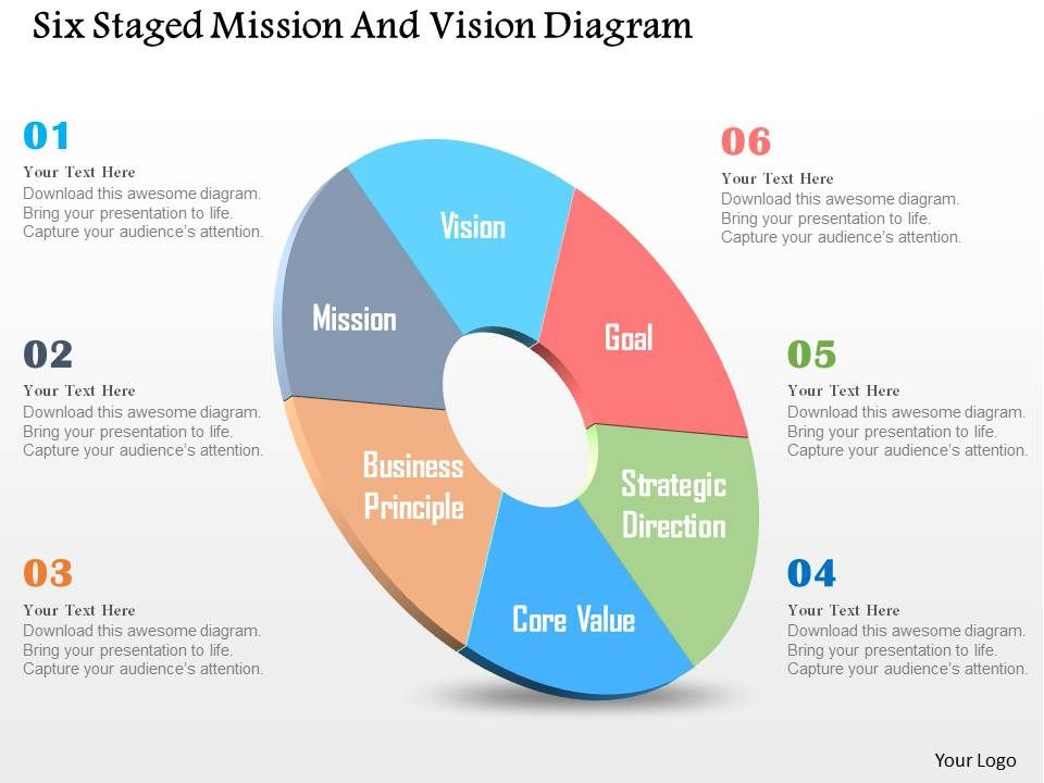 bs six staged mission and vision diagram powerpoint