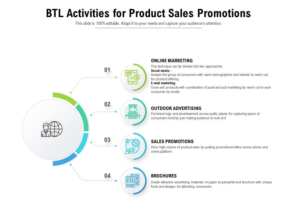 BTL Activities For Product Sales Promotions