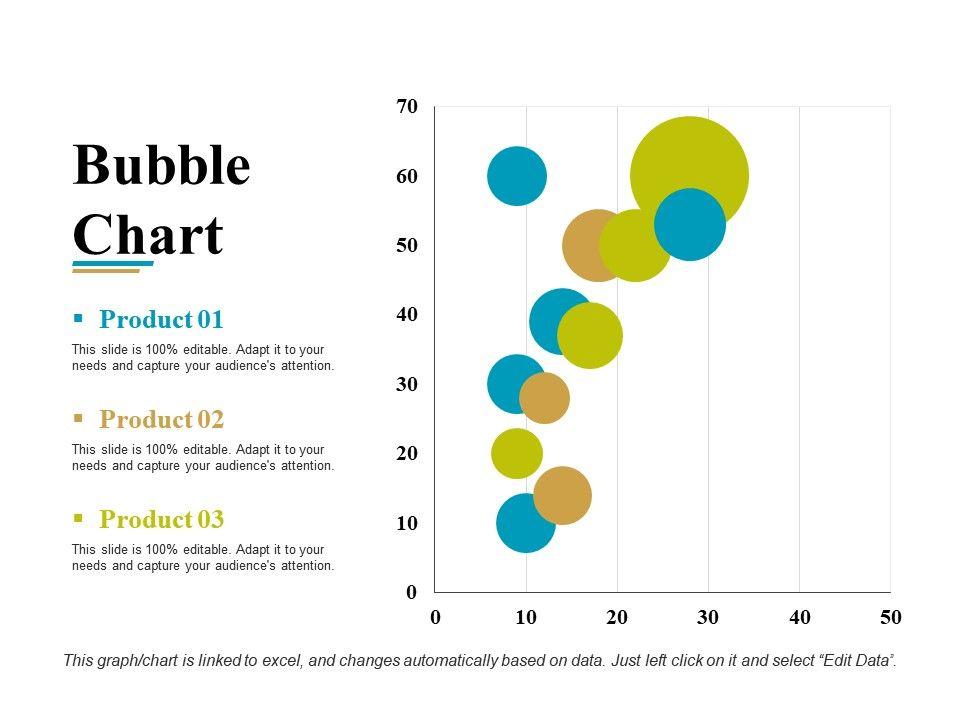 Bubble Chart Powerpoint Slide Background Designs Template 1