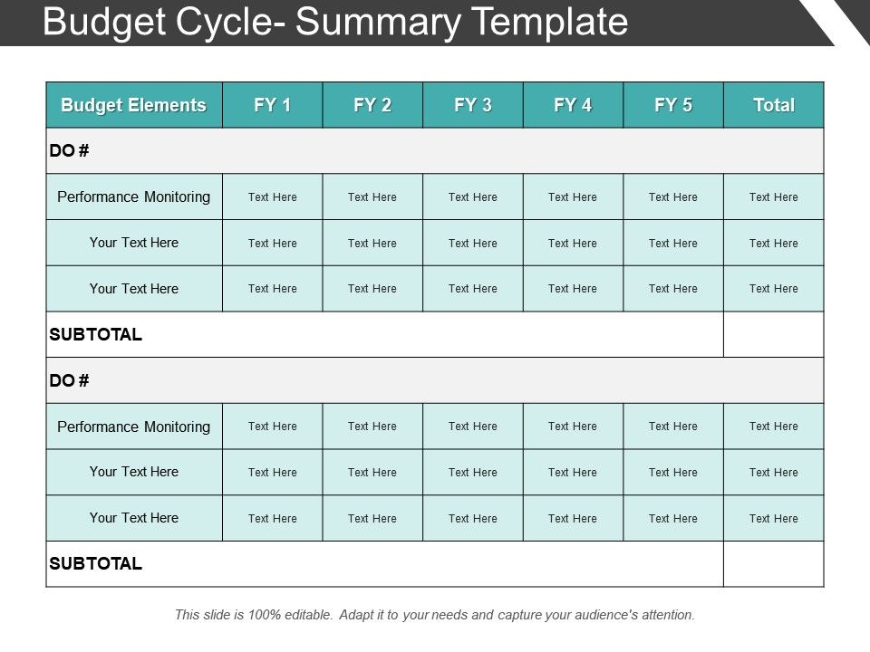 Budget Summary Template | Budget Cycle Summary Template Powerpoint Slide Images Ppt Design