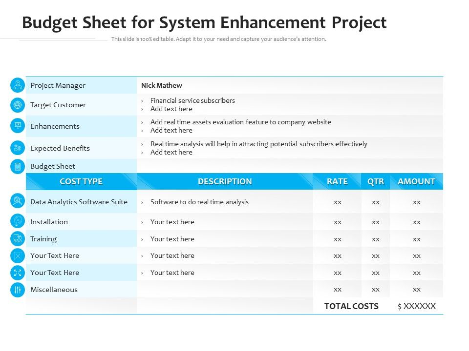 Budget Sheet For System Enhancement Project