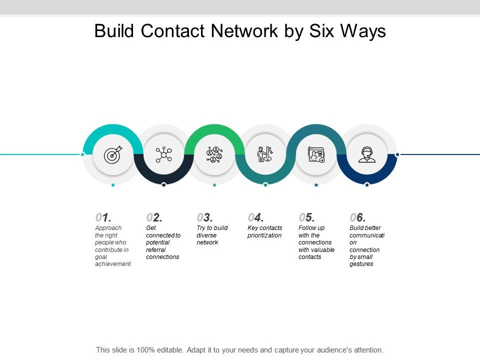 build_contact_network_by_six_ways_Slide01