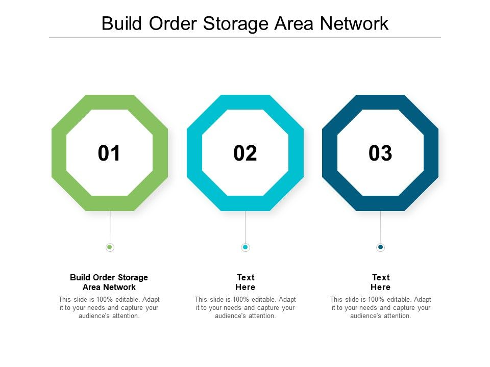 Build Order Storage Area Network Ppt Powerpoint Presentation Gallery Layout Cpb
