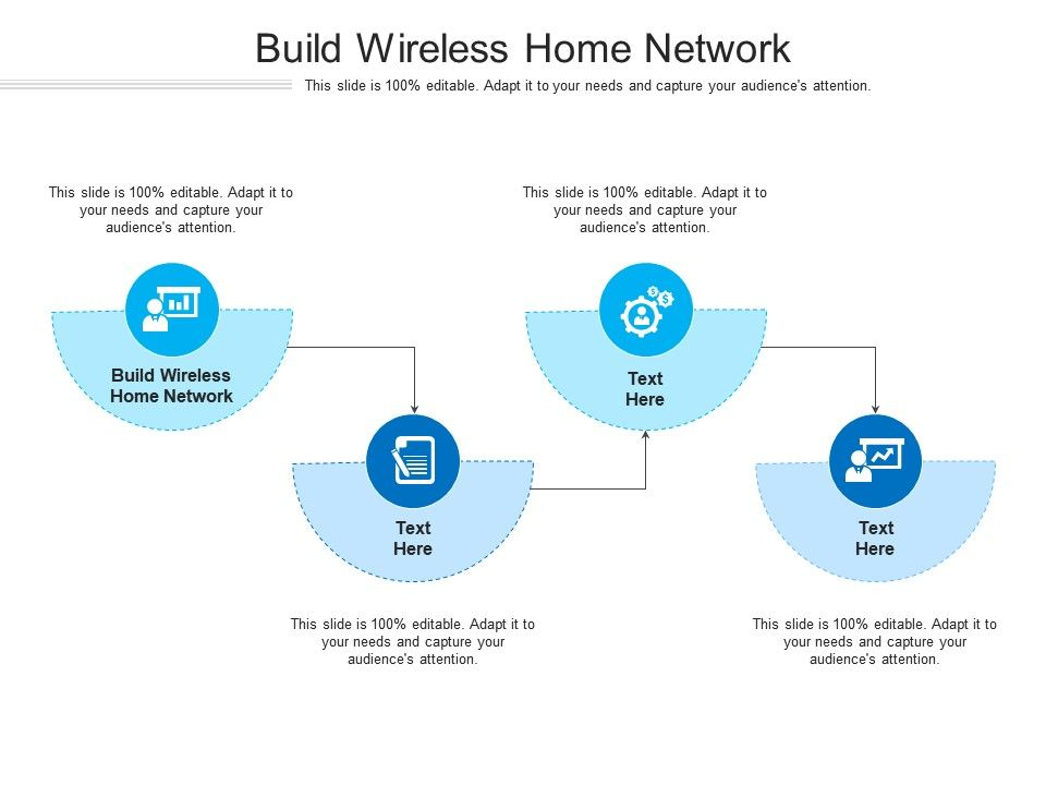 Build Wireless Home Network Ppt Powerpoint Presentation Inspiration Images Cpb