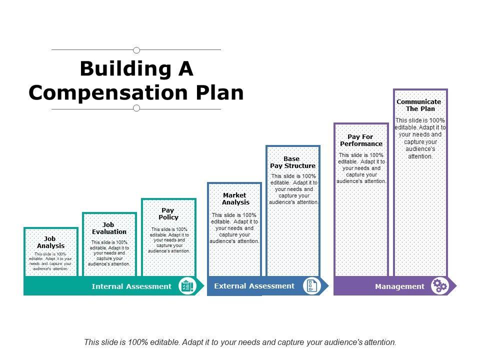building_a_compensation_plan_communicate_the_plan_Slide01