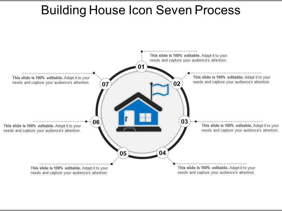 Building house icon seven process ppt diagrams for The process of building a house