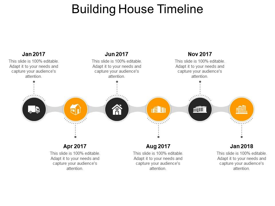 Building house timeline ppt background graphics for Building a house timeline