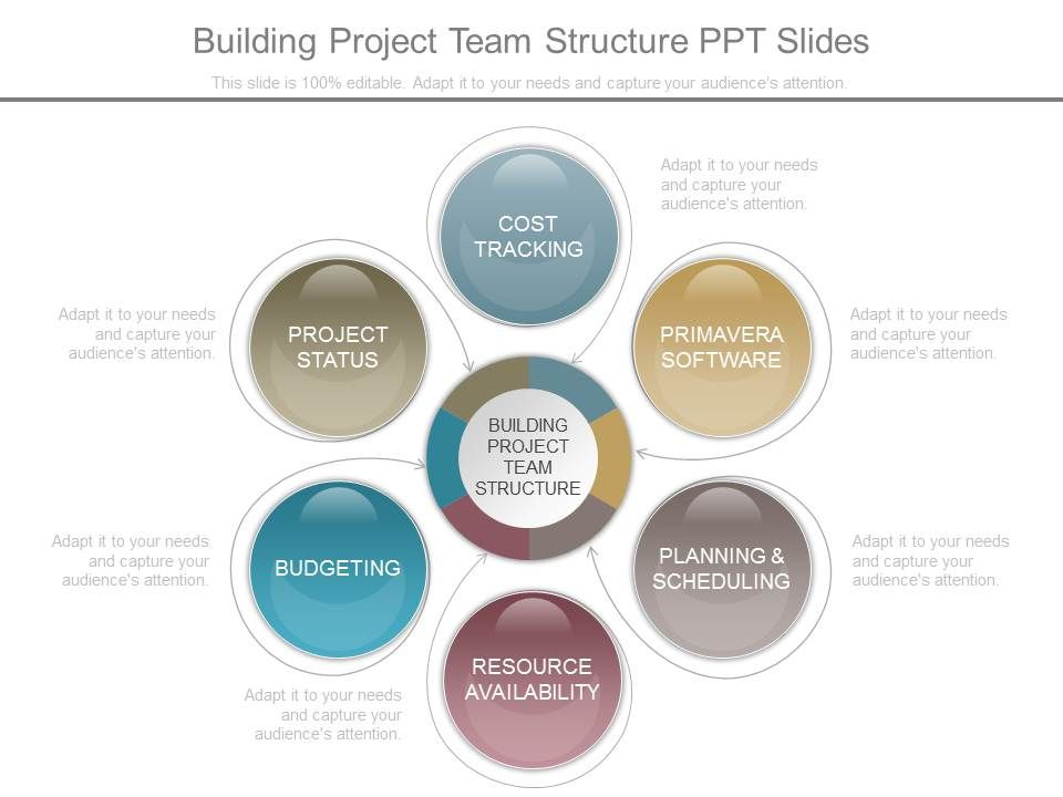Building project team structure ppt slides powerpoint for Team building powerpoint presentation templates