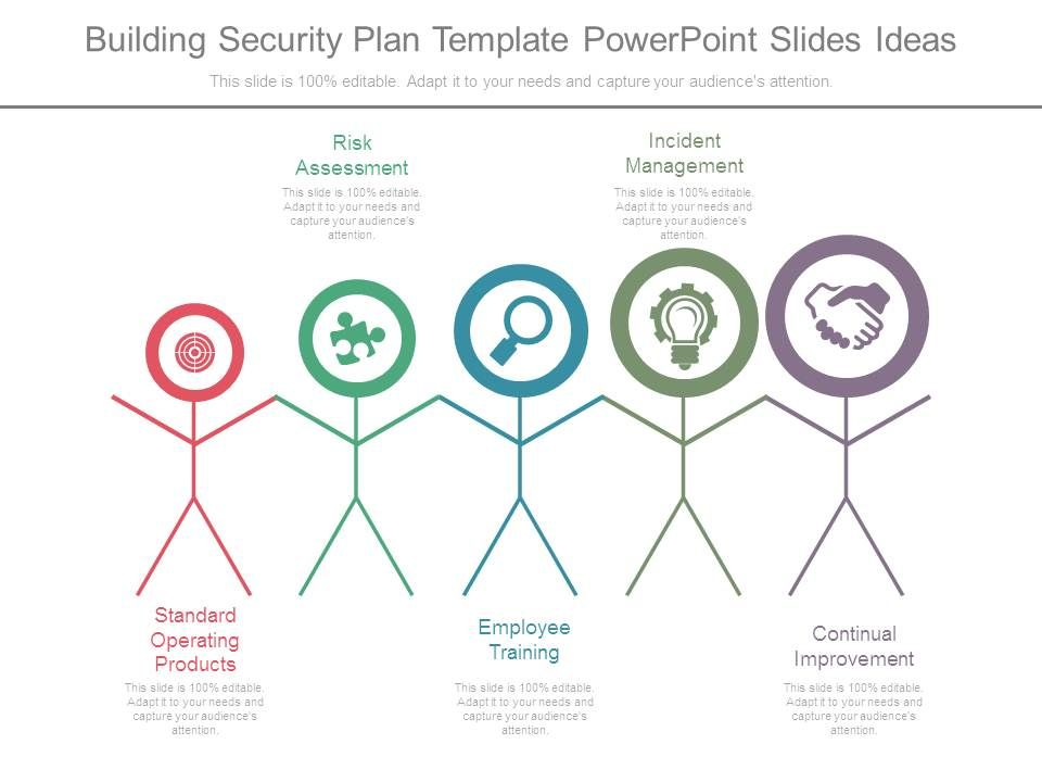 building_security_plan_template_powerpoint_slides_ideas_slide01 building_security_plan_template_powerpoint_slides_ideas_slide02