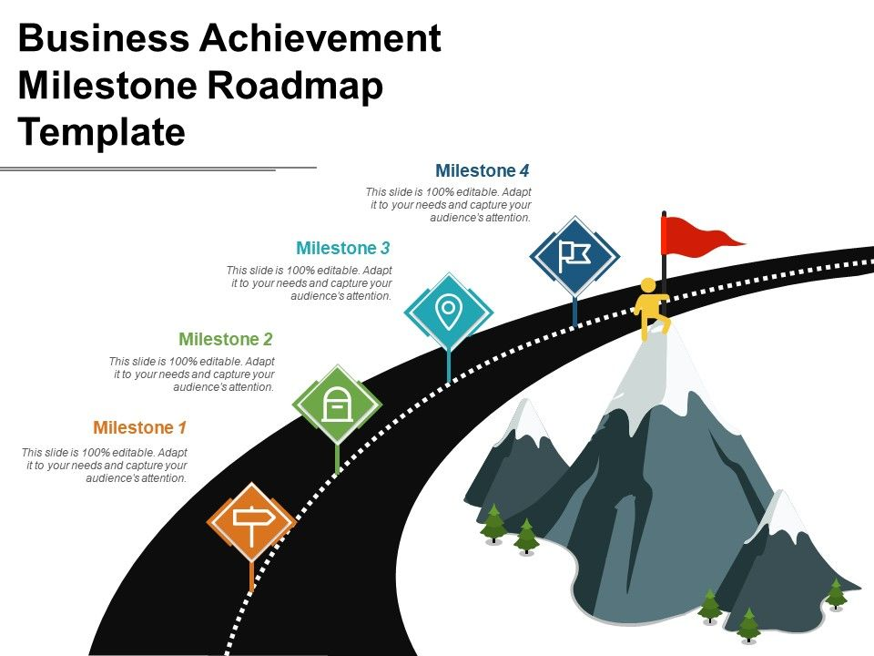 business achievement milestone roadmap template good ppt example