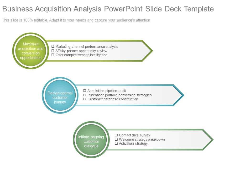 Present acquisition analysis presentation powerpoint templates.