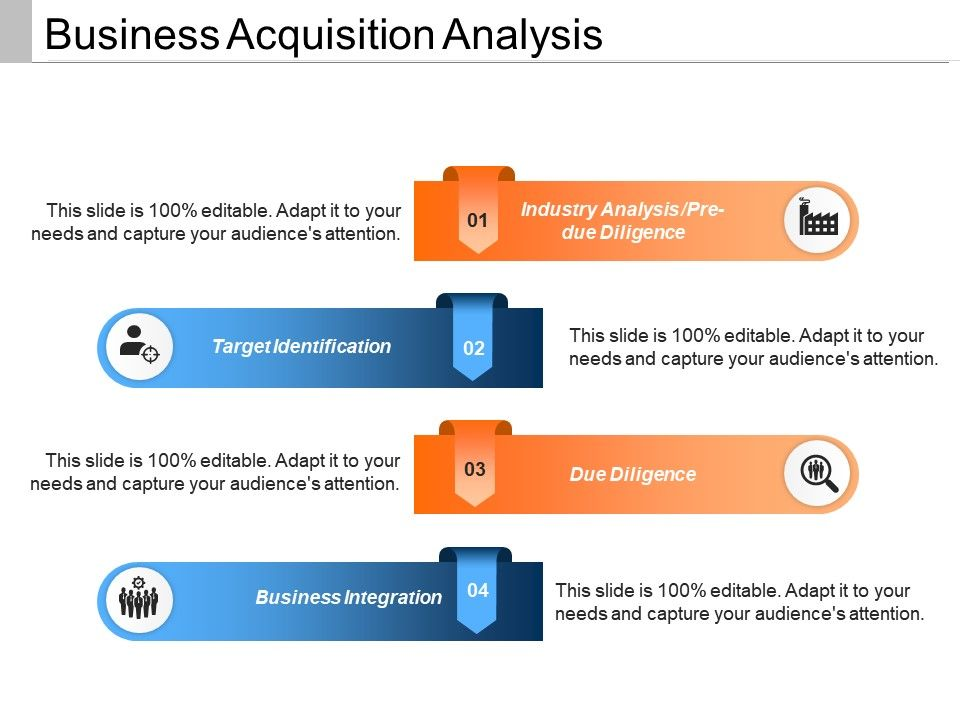 Business acquisition analysis presentation deck | template.