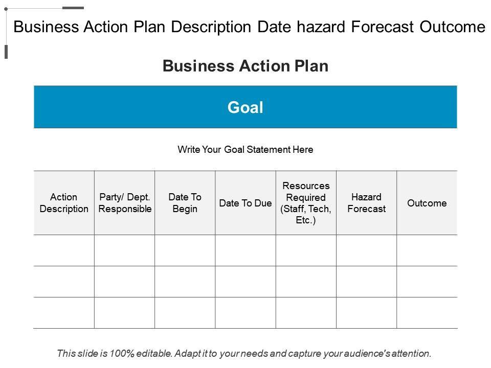 Business Action Plan Description Date Hazard Forecast