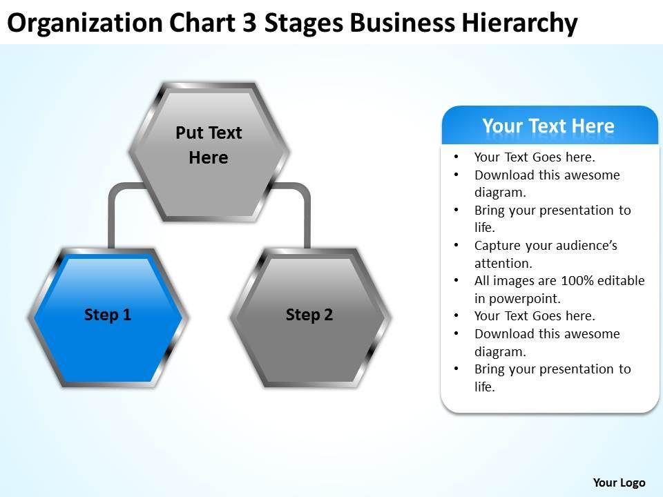 Business activity diagram organization chart 3 stages hierarchy businessactivitydiagramorganizationchart3stageshierarchypowerpointslides0515slide02 ccuart Image collections