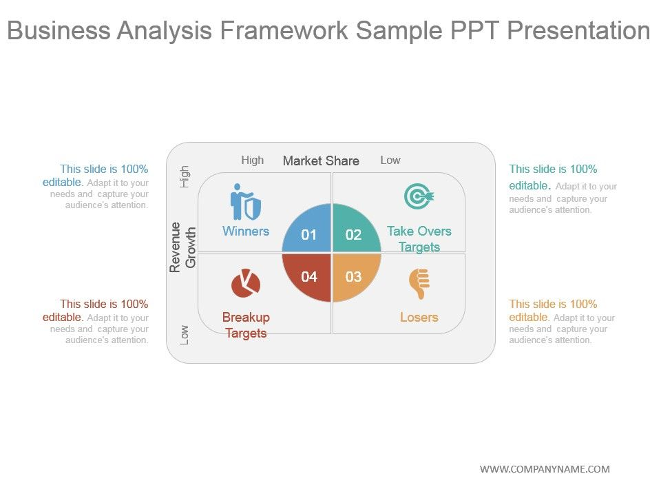 Business Analysis Framework Sample Ppt Presentation  Powerpoint