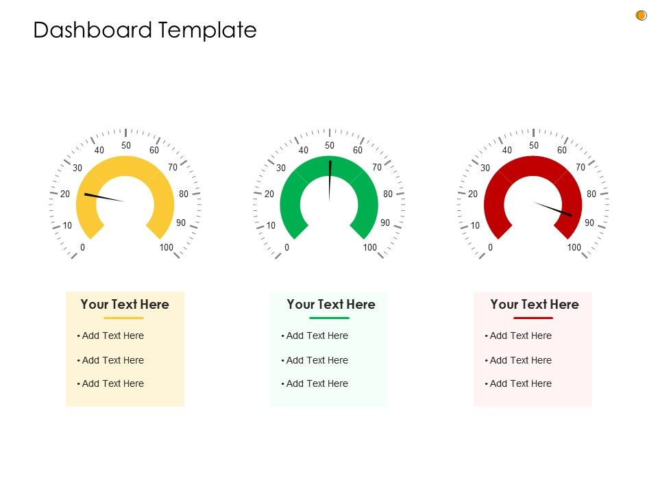 Business Analysis Methodology Dashboard Template Ppt Picture