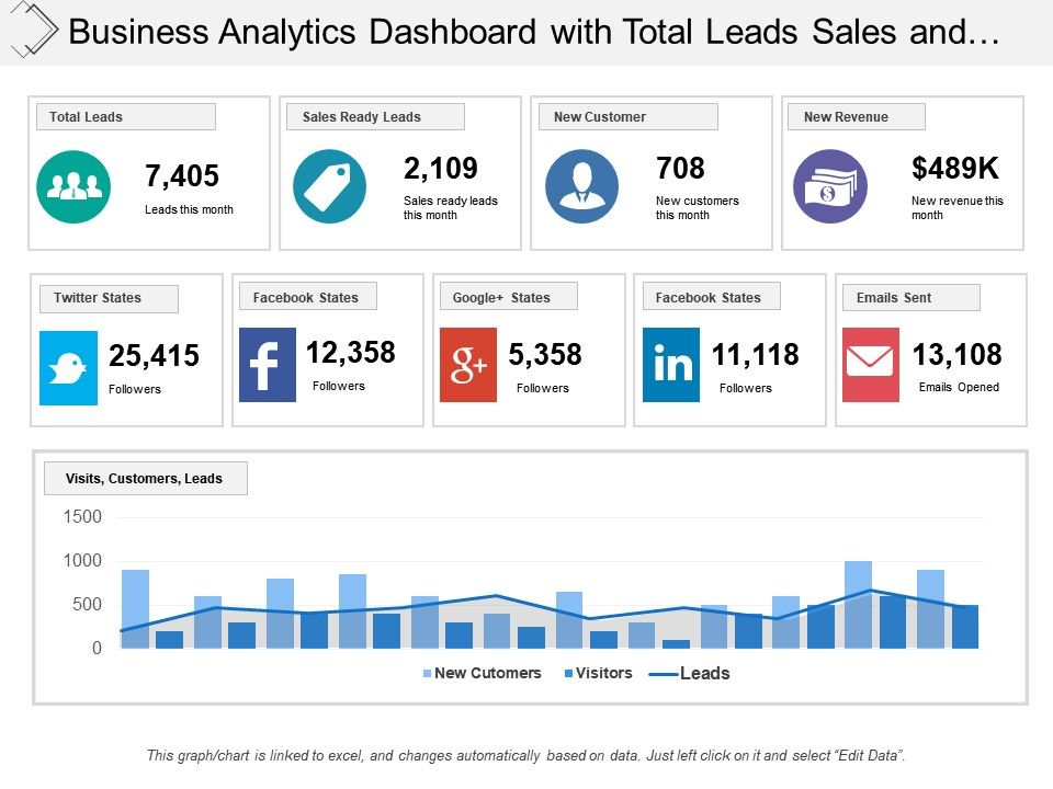 business_analytics_dashboard_with_total_leads_sales_and_new_customers_Slide01
