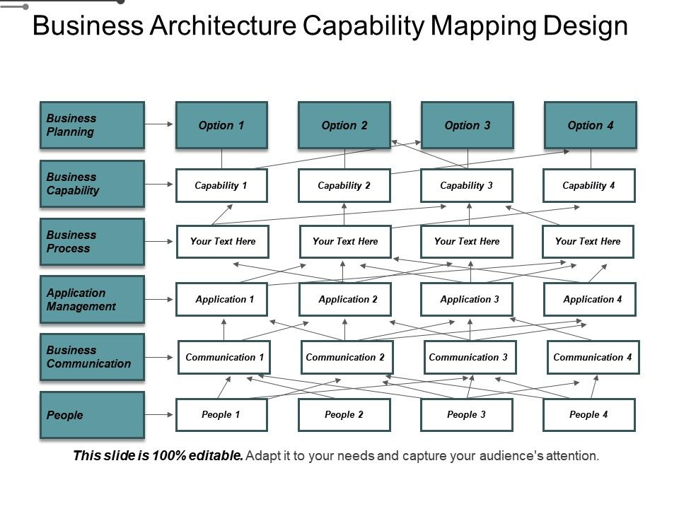 Business Architecture Capability Mapping Design | PowerPoint Design