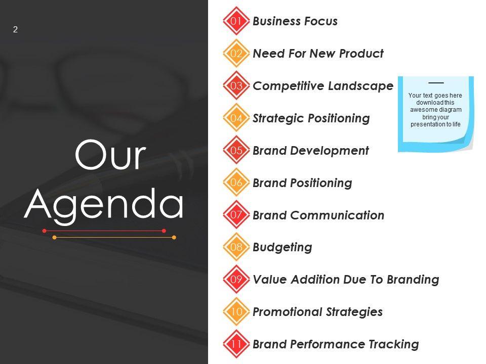 Business Branding Proposal Powerpoint Presentation Slides