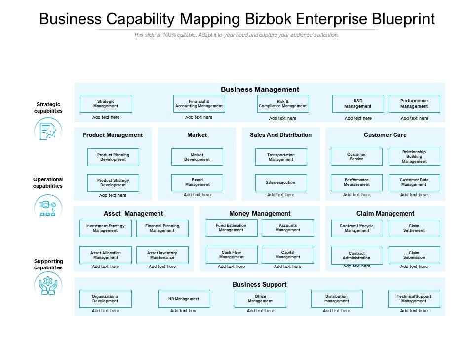 Business Capability Mapping Bizbok Enterprise Blueprint