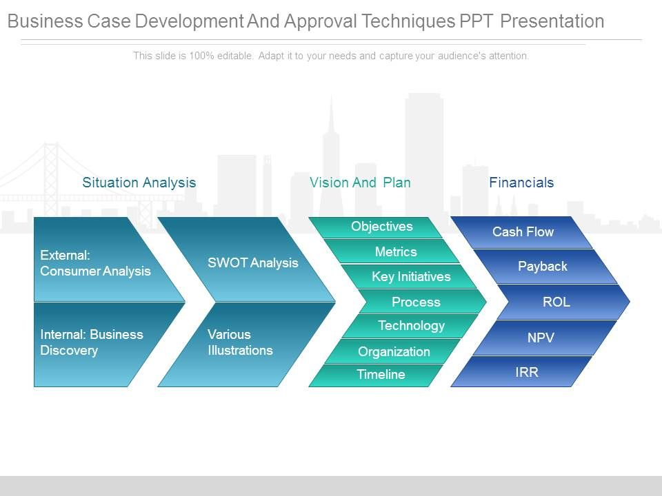 Business case development and approval techniques ppt for Simple business case template powerpoint