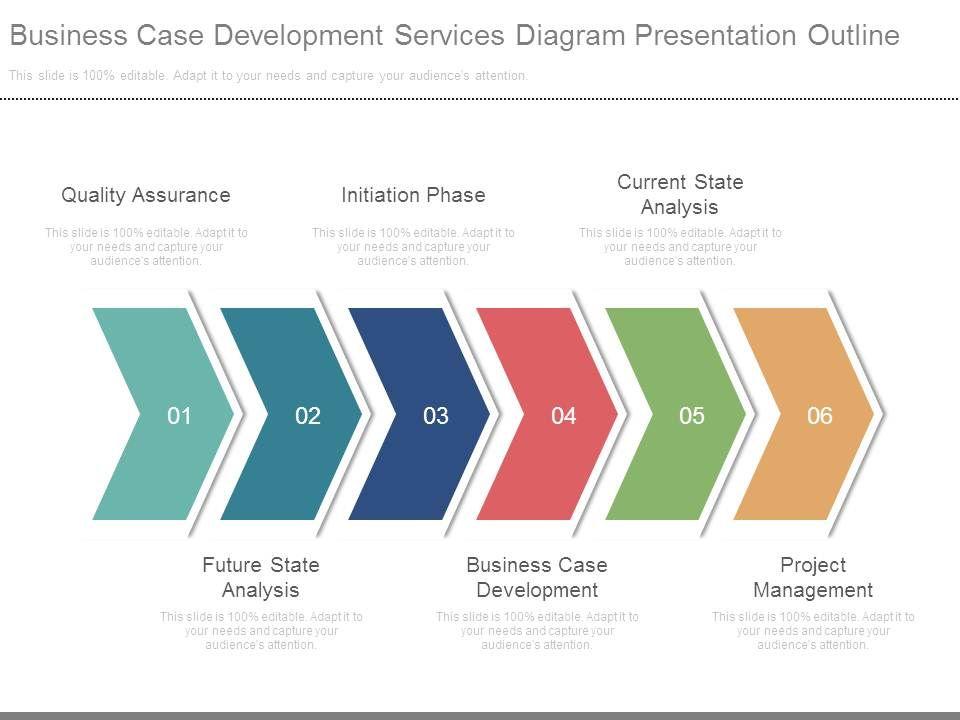 Business case development services diagram presentation outline businesscasedevelopmentservicesdiagrampresentationoutlineslide01 businesscasedevelopmentservicesdiagrampresentationoutlineslide02 accmission Images