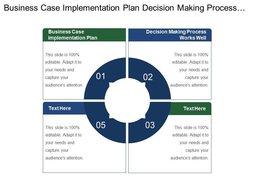 business_case_implementation_plan_decision_making_process_works_well_Slide01