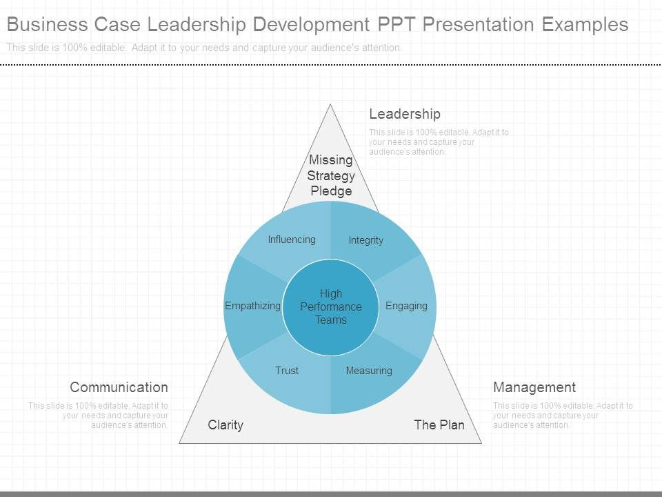 business_case_leadership_development_ppt_presentation_examples_Slide01