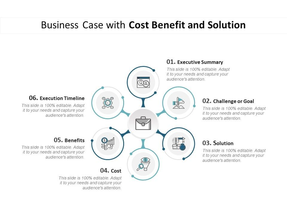 Business Case With Cost Benefit And Solution
