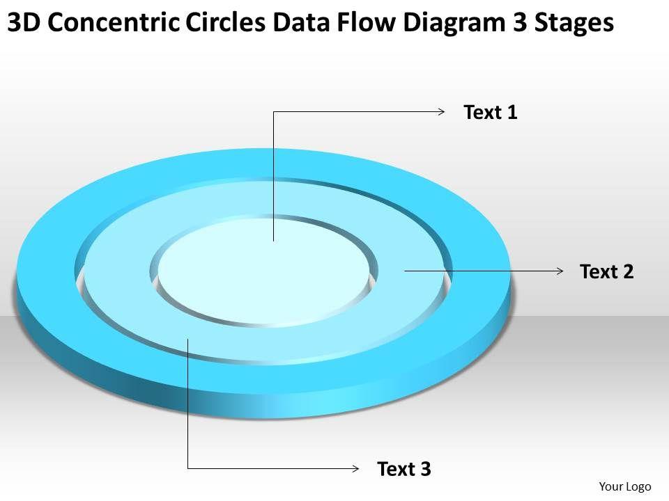 Business Charts 3d Concentric Circles Data Flow Diagram Stages