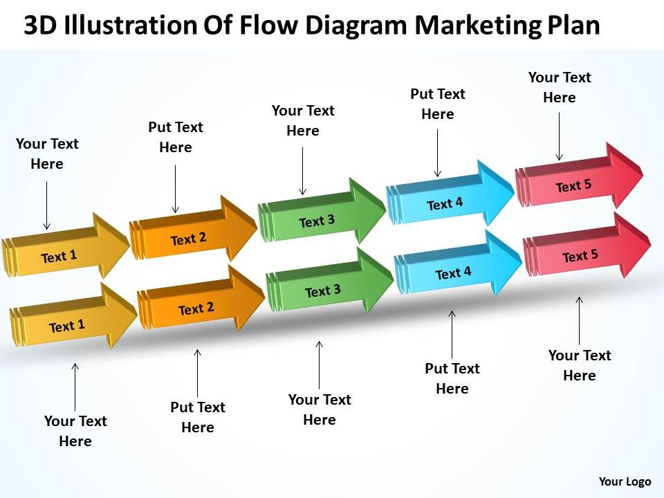 business charts examples diagram marketing plan powerpoint templates