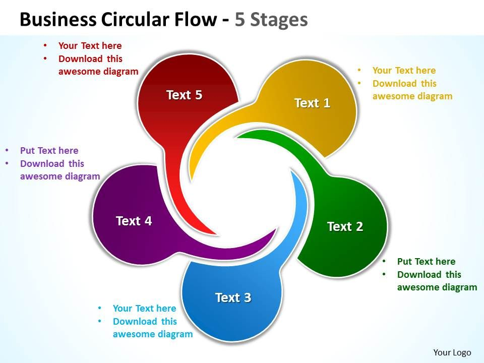 business circular flow 5 stages powerpoint templates graphics slides