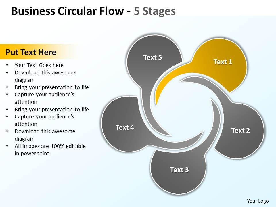 Business circular flow 5 stages powerpoint templates graphics businesscircularflow5stagespowerpointtemplatesgraphicsslides0712slide02 toneelgroepblik Gallery