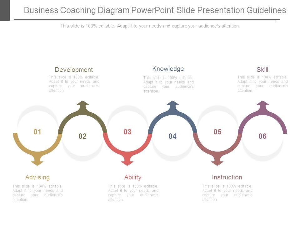 Business coaching diagram powerpoint slide presentation guidelines businesscoachingdiagrampowerpointslidepresentationguidelinesslide01 businesscoachingdiagrampowerpointslidepresentationguidelinesslide02 wajeb