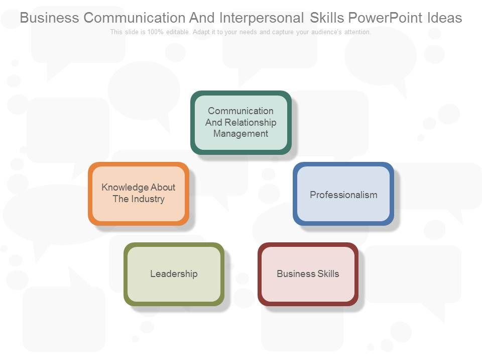 Business Communication And Interpersonal Skills Powerpoint Ideas