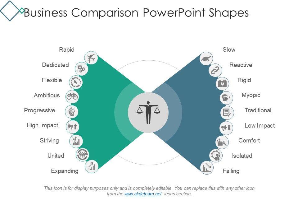 Business comparison powerpoint shapes powerpoint presentation businesscomparisonpowerpointshapesslide01 businesscomparisonpowerpointshapesslide02 businesscomparisonpowerpointshapesslide03 ccuart Choice Image