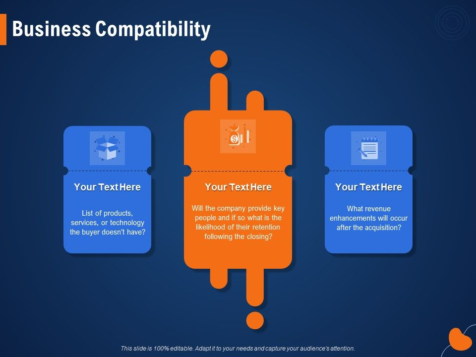Business Compatibility Likelihood Ppt Powerpoint Presentation Infographic Template Images